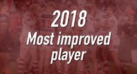2018 most improved player