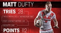 Matt Dufty looks back on 2018