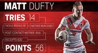 Matt Dufty reflects on 2018